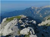 Skozi Repov kot na vrhove okoli Planjavena vrhu Najvišjega roba