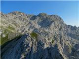 Skozi Repov kot na vrhove okoli Planjavepogled na Vilice in Lučko Babo