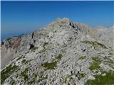 Skozi Repov kot na vrhove okoli Planjavepogled na Planjavo z vrha Vilic
