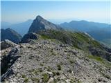 Skozi Repov kot na vrhove okoli PlanjaveOjstrica z vrha Lučke Babe