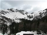 Slovenske planine v vseh letnih časihNaravnost pa vidimo Črno prst. Do vrha imamo uro in pol prijetne poti , seveda v kopnih razmerah.