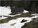Slovenske planine v vseh letnih časihPoleti tu vlada sožitje pašništva in pohodništva.