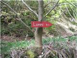 Slovenske planine v vseh letnih časihTu je smerokaz za Lonec po katerem je izhodišče za turo na Korošico dalo ime.