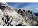 Pot  Anita Goitanpogled proti vrhovom, pod katerimi poteka pot Anita Goitan