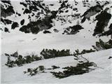 Slovenske planine v vseh letnih časihŽe z ravnice nad planino so se videle na desni nekakšne luže in to je verjetno presihajoče jezero pod snegom kamor odteka voda s teh slapov. Bližje si nisem upal, da se ne bi znašel v vodi.