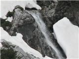 Slovenske planine v vseh letnih časihTo je zgornji slap, ki  kakor zgleda izpod snega priteče po skalah.