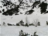 Slovenske planine v vseh letnih časihKo pa prisopihamo na uravnavo na vrhu vzpona ugledamo spodaj pod sabo prijetno dolinico ujeto na oni strani v več manjših vrhov.