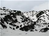 Slovenske planine v vseh letnih časihTeh vršičkov ne poznam po imenu.