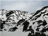Slovenske planine v vseh letnih časihTu med njimi teče potka naprej priti planini Korošici.