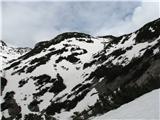 Slovenske planine v vseh letnih časihGazi ni bilo, kakšne table tudi ne, zato nisem vedel kam zaviti po tem snegu in sem tu končal turo. Poleti je treba ponoviti.