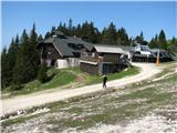 Slovenske planine v vseh letnih časihNa levi je postaja sedežnice s Krvavca in apartmajska stavba z bifejem.