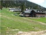 Slovenske planine v vseh letnih časihNa desni strani pa štirje sklopi objektov.