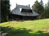 Slovenske planine v vseh letnih časihTakoj za apartmaji se začnejo lepi vikendi.