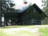 Slovenske planine v vseh letnih časihVse je slikano s ceste.