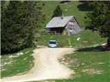 Slovenske planine v vseh letnih časihOd apartmajev gremo po cesti na glavno cesto za Gospinc in kmalu se na tej cesti odcepi desno cesta k večim vikendom . ta je prvi.