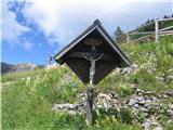Znamenja (križi in kapelice) na planinskih potehKriž pod kočo na Robleku pod Begunjščico.