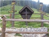 Znamenja (križi in kapelice) na planinskih potehKriž na planini Prevala.