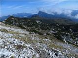 Veliki vrh, DleskovecV ospredju Križevnik, desno Raduha, zadaj Peca in Olševa
