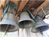 Šmarna goraŠmarnogorski zvonovi