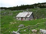 Slovenske planine v vseh letnih časihStar stan.