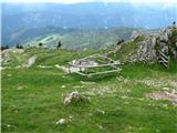 Slovenske planine v vseh letnih časihPaše ni prav veliko.