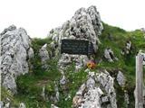 Slovenske planine v vseh letnih časihBrez tega pa tudi tu ne gre .