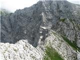 VernarTako zgleda precej zračen greben med predvrhom in vrhom Vernarja , ki ga je treba previdno prečiti po levi strani.