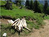 Slovenske planine v vseh letnih časihNeposredno pred planino-vse pripravljeno za ograditev pašnikov.