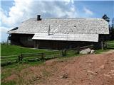 Slovenske planine v vseh letnih časihNa desni strani planine na kuceljčku pa domuje prijetna planšarija.