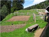 Slovenske planine v vseh letnih časihCelo majhen vrtiček imajo.