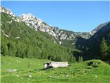 Slovenske planine v vseh letnih časihNato se povzpem na planino in grem mimo te ruševine-edine na planini.