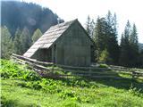 Slovenske planine v vseh letnih časihIdila.
