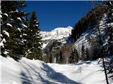 Planina Za Skalo in KaluderZelo lepo je tukaj