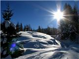 Planina Za Skalo in Kaluder