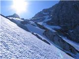 Mangartna snegu je vedno lepo, še posebej, če je trd
