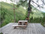Znamenja (križi in kapelice) na planinskih potehSpodnje ravni