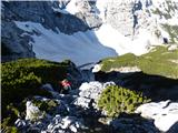 Krnička gora iz Matkove KrnicePoplezavanje po grebenu.