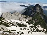 Krnička gora iz Matkove KrniceKoroška v megli.