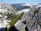 Krnička gora iz Matkove KrniceRazčlenjene plošče.