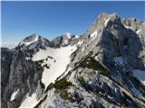 Krnička gora iz Matkove KrniceBrana, Turska gora, Latvica, Mrzla gora.