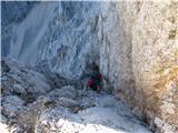 Grebensko prečenje Veliki Oltar-Visoki Rokav-Financarji(Žaga)-ŠkrlaticaPo kaminu izhod na greben.