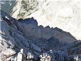 Grebensko prečenje Veliki Oltar-Visoki Rokav-Financarji(Žaga)-ŠkrlaticaPogled v Veliko Dnino na senco najinega grebena.