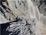 Grebensko prečenje Veliki Oltar-Visoki Rokav-Financarji(Žaga)-ŠkrlaticaPo razu z dobro skalo navzgor.