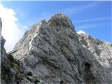 Krnička gora iz Matkove KrniceMrzla gora od okna.