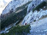 Turska gora čez Kotliški graben in ŽmavčarjiProti grabnu