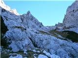Turska gora čez Kotliški graben in ŽmavčarjiKotliči zgoraj