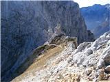 Turska gora čez Kotliški graben in ŽmavčarjiIz teme na sonce