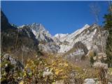 Turska gora čez Kotliški graben in ŽmavčarjiPozdrav iz Konca