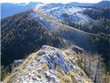 Veliki RogatecZahodni greben, v ozadju Lepenatka