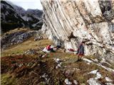 Kalška gora...in seveda obvezen počitek na zelo primernem mestu